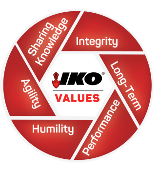 IKO values
